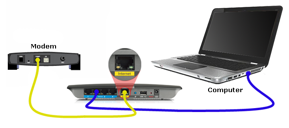 Image titled Set Up a D‐Link WBR‐2310 Wireless Router Step 1