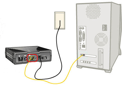 Can You Use Dsl Router For Cable Modem Image Of Router